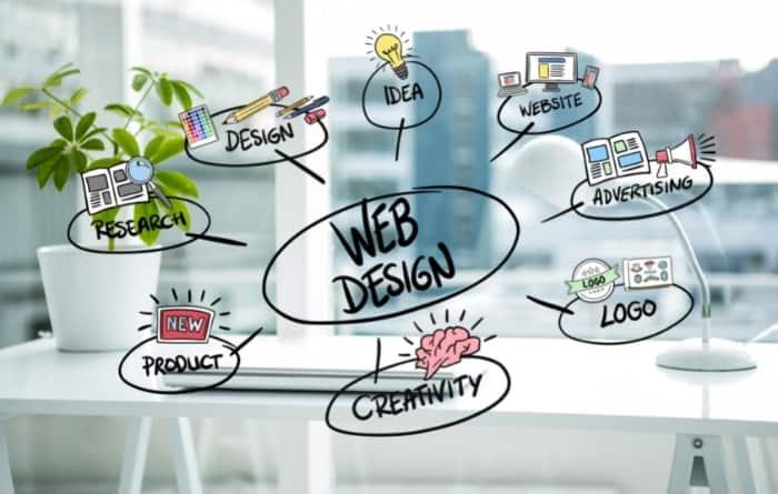 Top 10 Best Website Design Company in Singapore